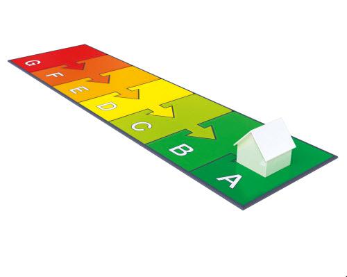 energielabel_Keuringsdienst voor Wonen